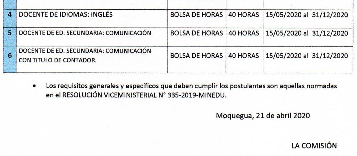 CUADRO DE PLAZAS VACANTES-II-CONV.